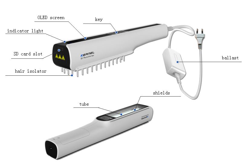 Buy Narrow Band Kernel Uv Lamp Kn 4003a Bl2 D Uv Lamp Kn